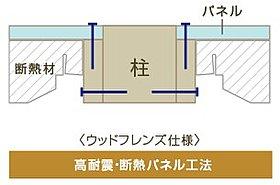 主要構造部に「国産材」を使用※JAS取得