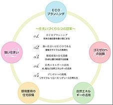 ECOプランニング