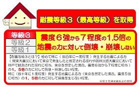 耐震等級3【最高等級】