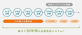 ■安心の住宅性能20年保証■