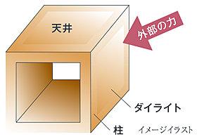 家族と住まいを守る高い耐震性・地震に強い住宅構造。
