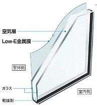 般的なペアガラスと比べても、ガラス表面温度マイナス約3度!