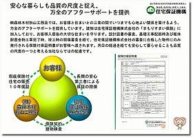 住宅保証機構株式会社による住宅かし保険付き住宅