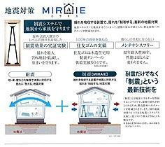 地震の揺れを70%吸収・低減する制震ダンパー(MIRAIE: