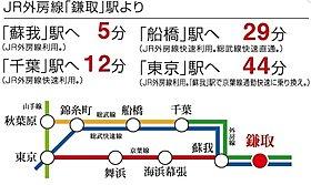 駅徒歩12分のため主要都市へのアクセスも良好です。