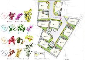 春夏秋冬、豊かな表情を楽しむ花と緑の植栽計画。