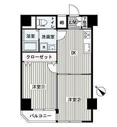 文京区本駒込3丁目