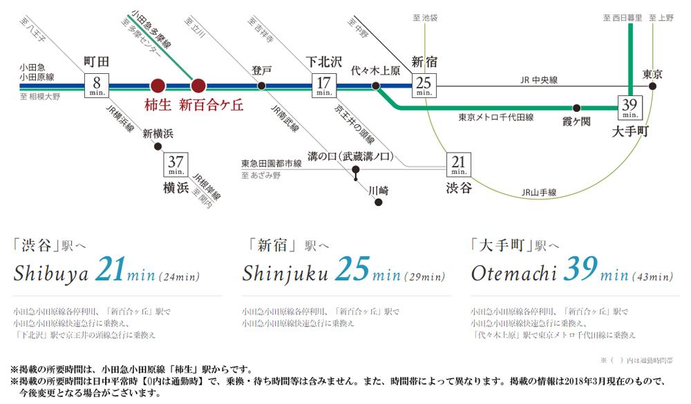 アデニウム上麻生 ザ・レジデンス:交通図