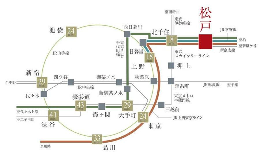 クリオ ラベルヴィ松戸:交通図