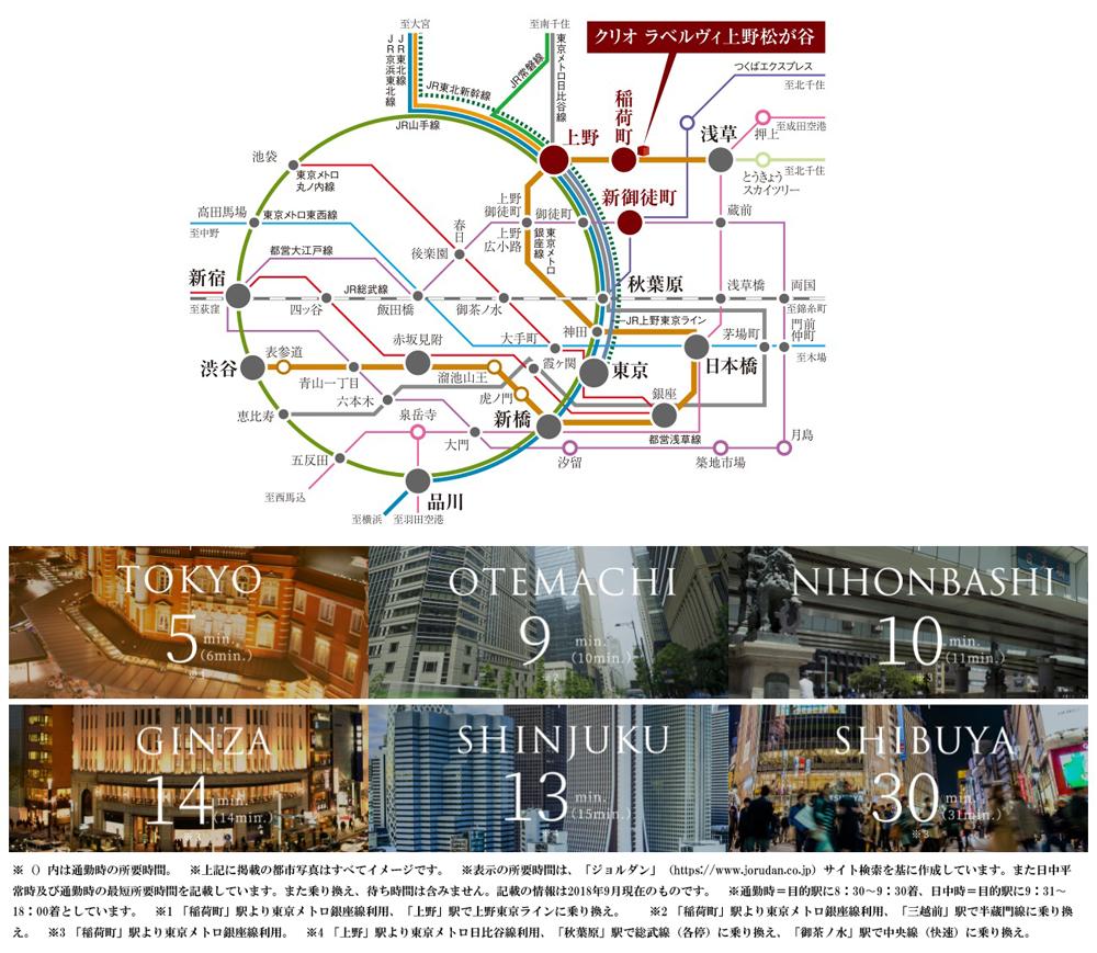 クリオ ラベルヴィ上野松が谷:交通図