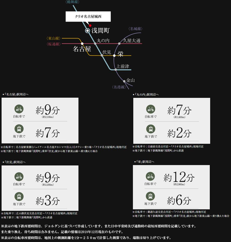クリオ名古屋城西:交通図