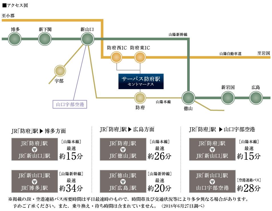サーパス防府駅セントマークス:交通図