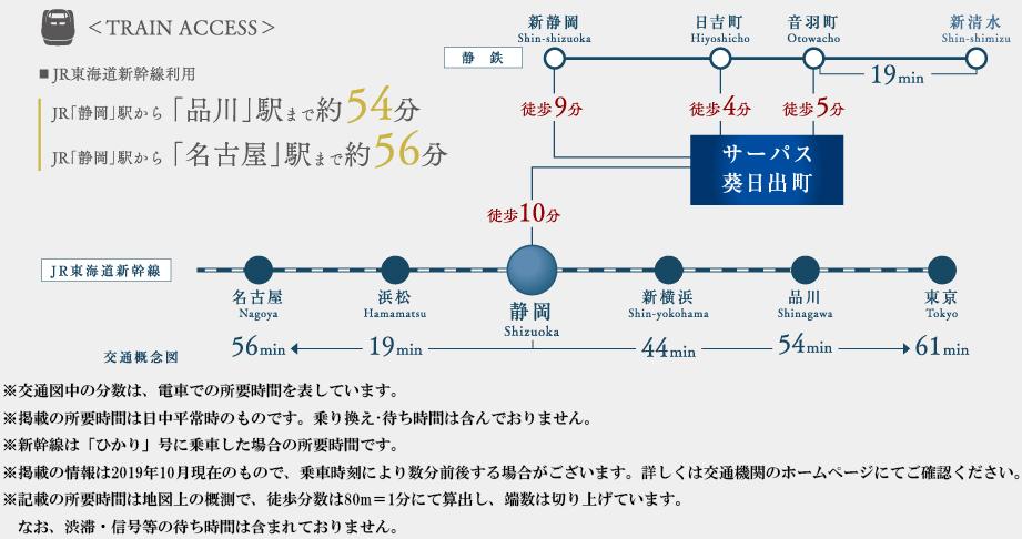 サーパス葵日出町:交通図
