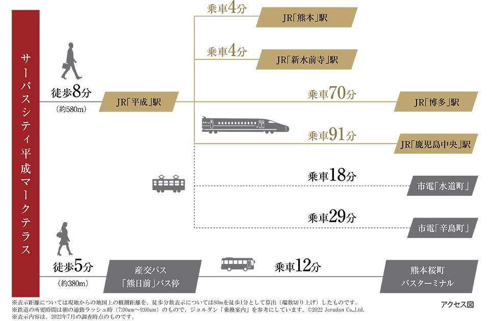 サーパスシティ平成マークテラス:交通図