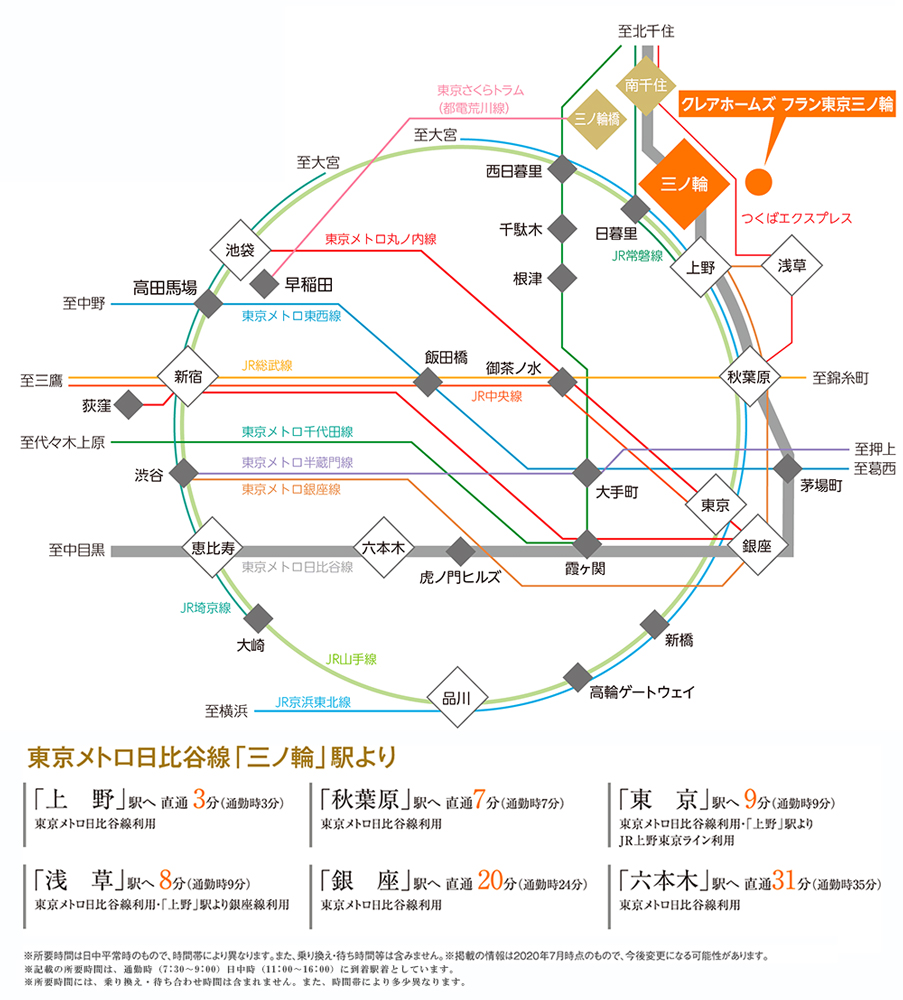 クレアホームズ フラン東京三ノ輪:交通図