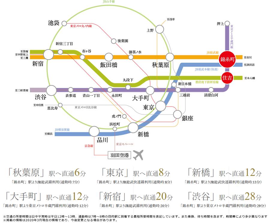 サンウッド錦糸町フラッツ:交通図
