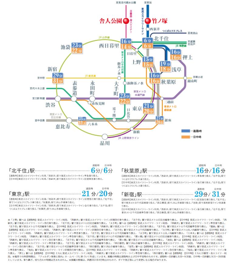 サンクレイドル竹ノ塚II:交通図