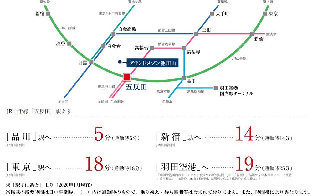 グランドメゾン池田山:交通図