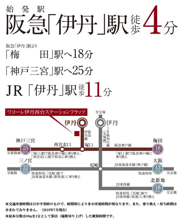ワコーレ伊丹西台ステーションフラッツ:交通図