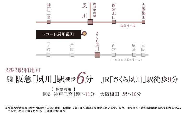 ワコーレ夙川霞町:交通図