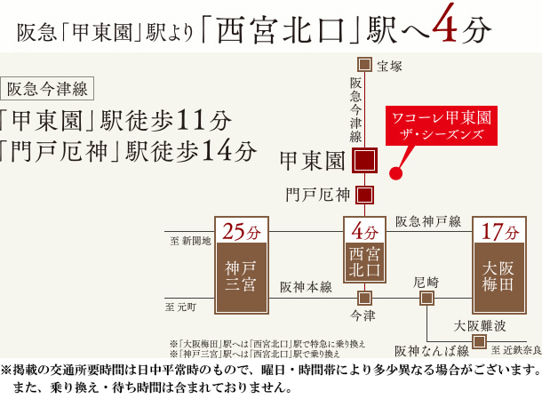 ワコーレ甲東園ザ・シーズンズ:交通図
