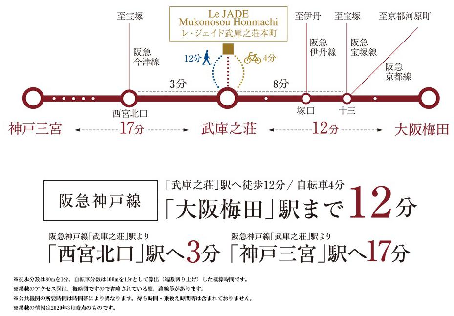 レ・ジェイド武庫之荘本町:交通図