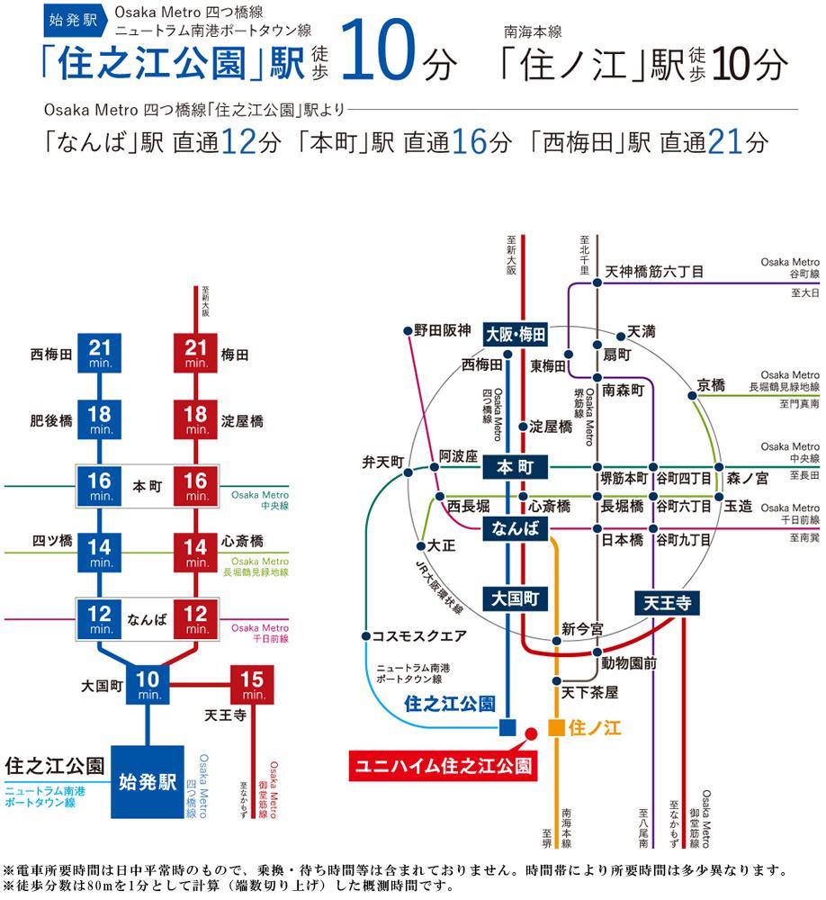 ユニハイム住之江公園:交通図