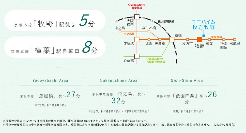 ユニハイム枚方牧野:交通図