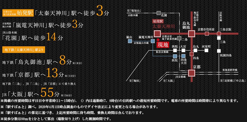 ローレルコート京都太秦天神川:交通図