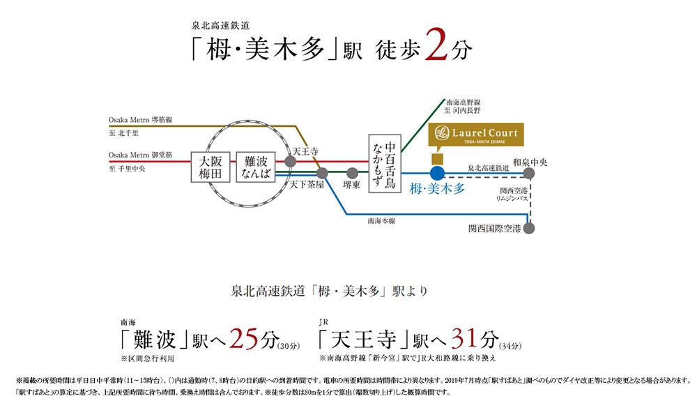 ローレルコート栂・美木多駅前:交通図