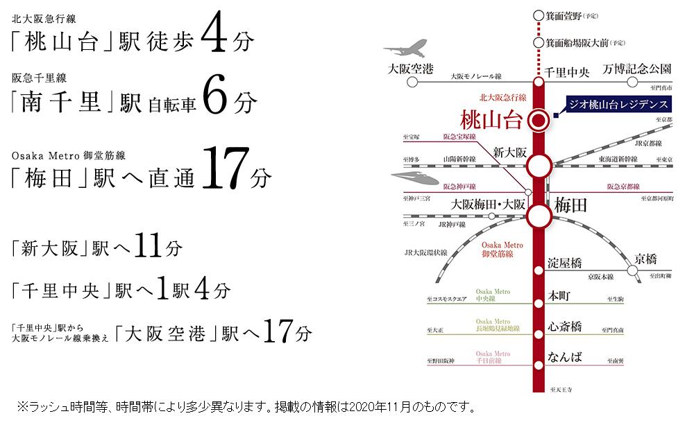 ジオ桃山台レジデンス:交通図