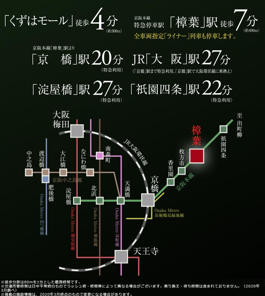 ジオ樟葉:交通図
