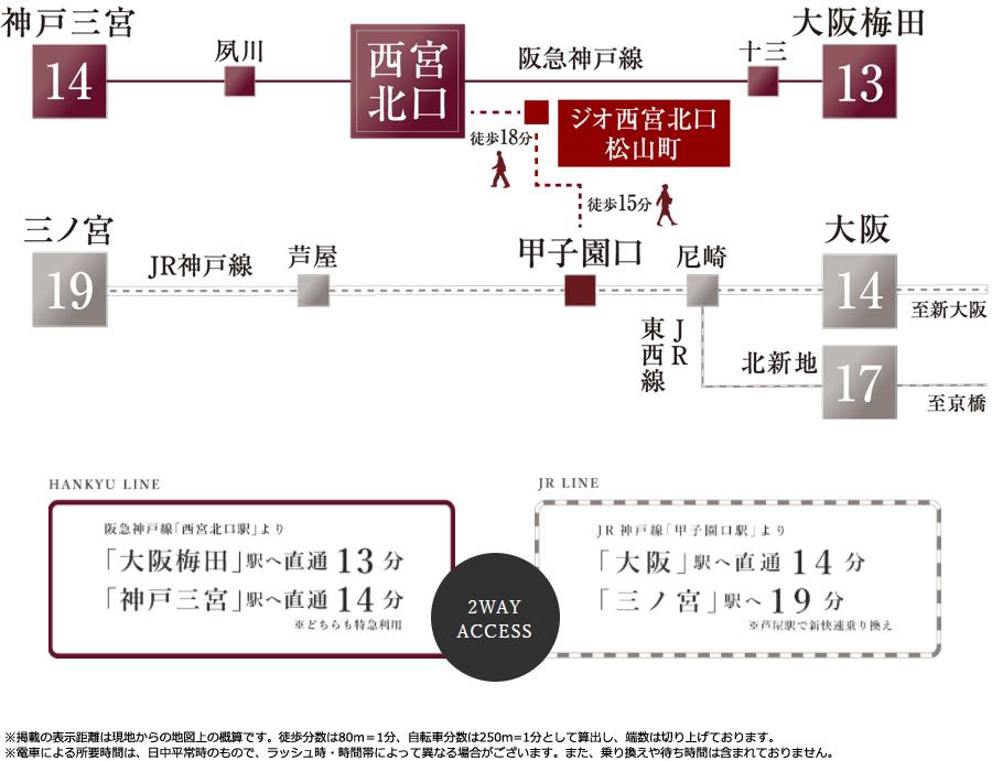 ジオ西宮北口 松山町:交通図