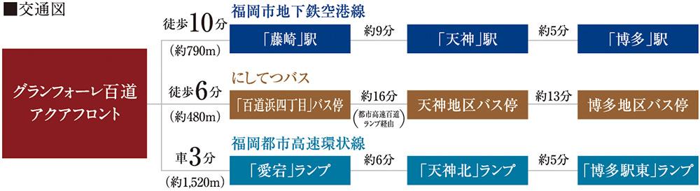 グランフォーレ百道アクアフロント:交通図