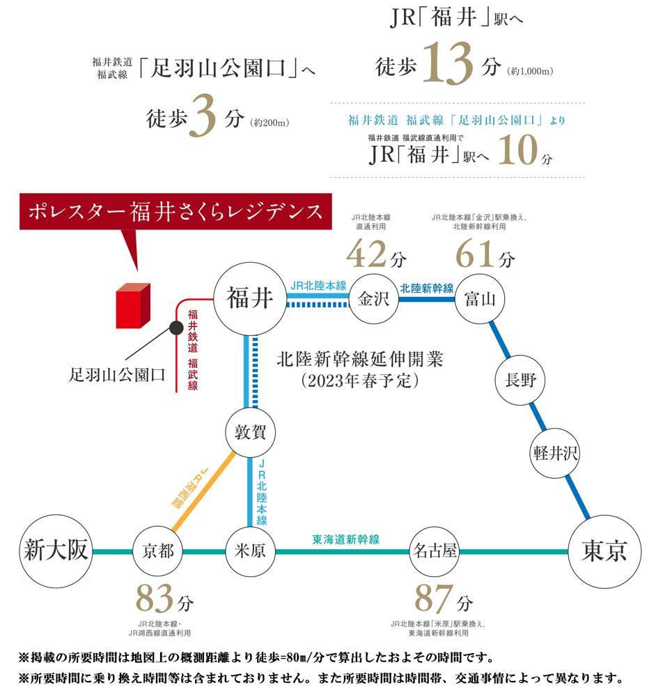 ポレスター福井さくらレジデンス:交通図