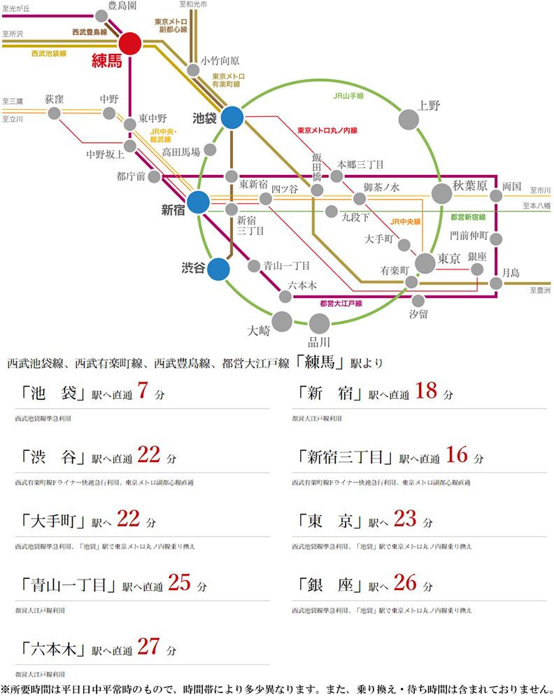 プレシス練馬ステーションフロント:交通図