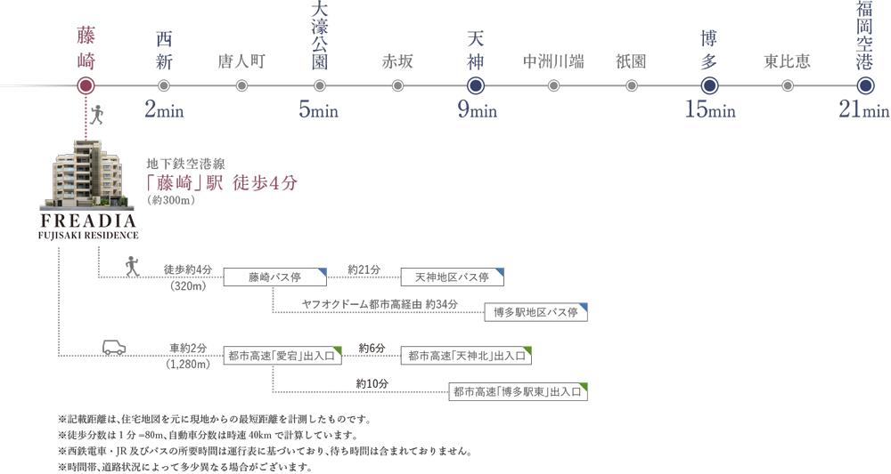 フリーディア藤崎レジデンス:交通図