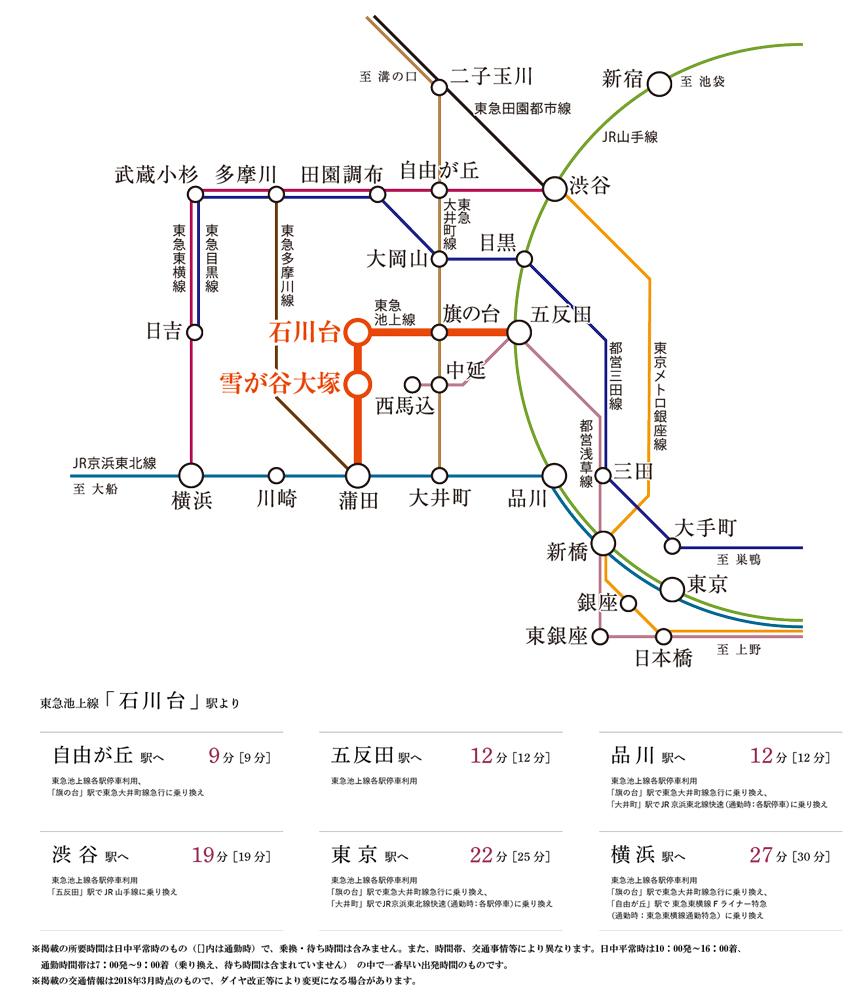 ジオ南雪谷:交通図