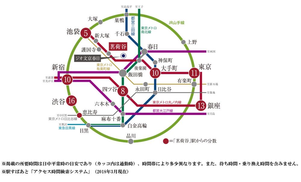 ジオ文京春日:交通図