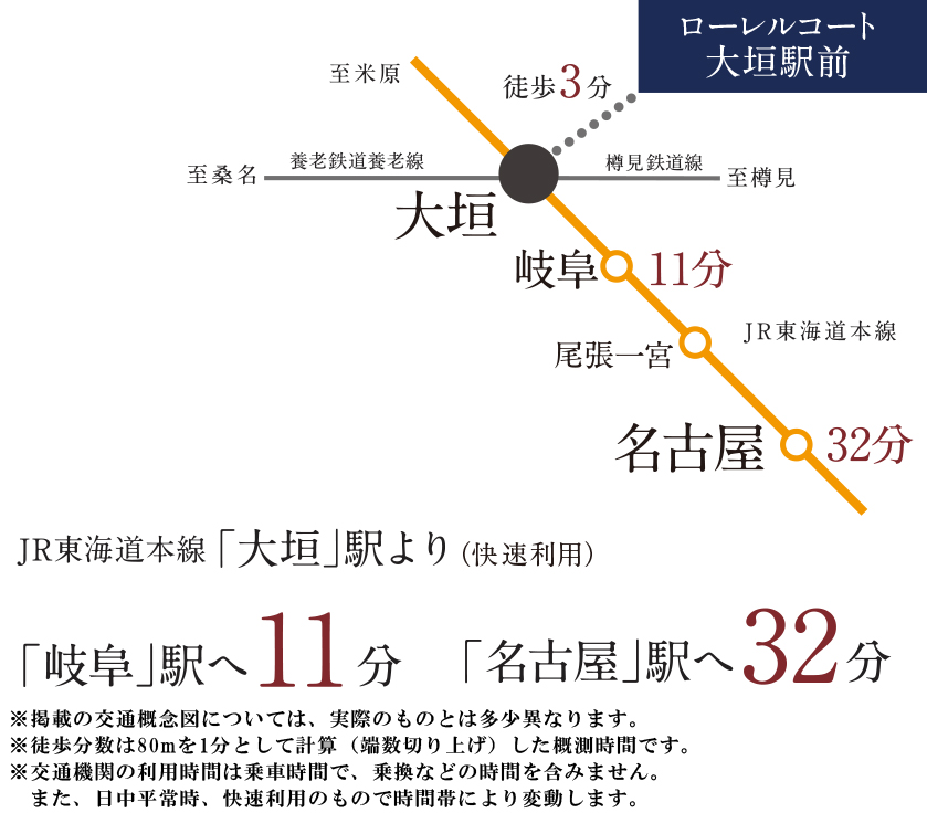 ローレルコート大垣駅前:交通図