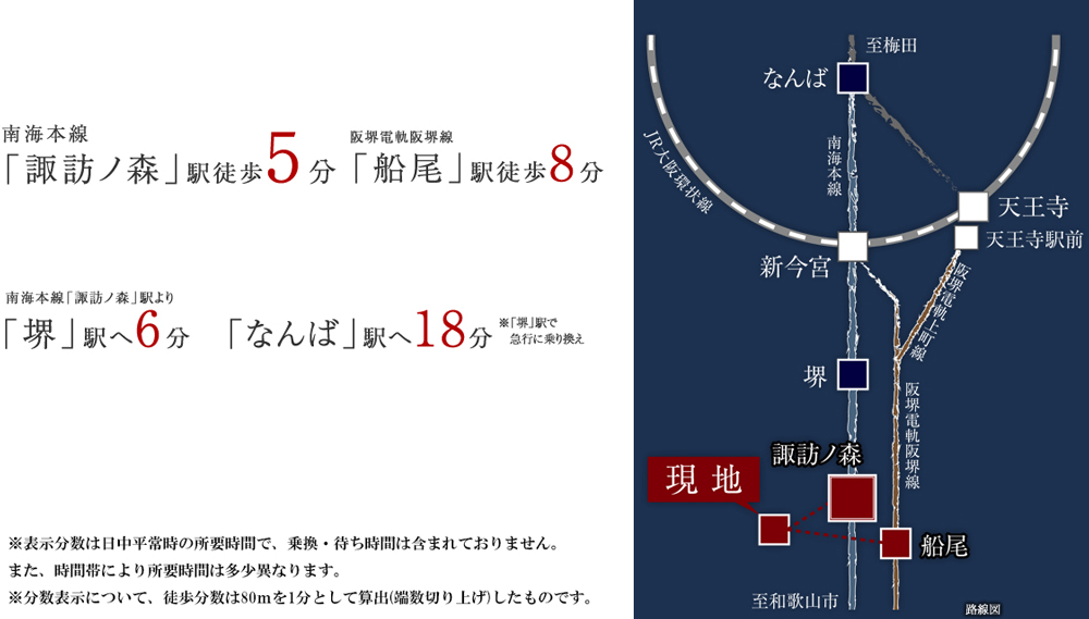 ユニハイム浜寺諏訪ノ森:交通図