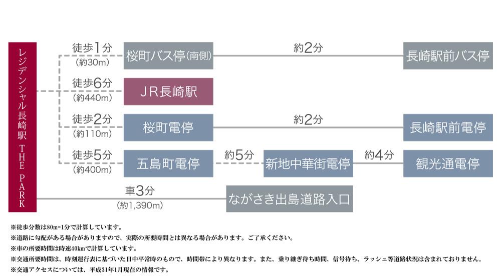 レジデンシャル長崎駅 THE PARK:交通図