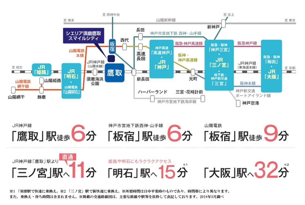 シエリア須磨鷹取 スマイルシティ:交通図