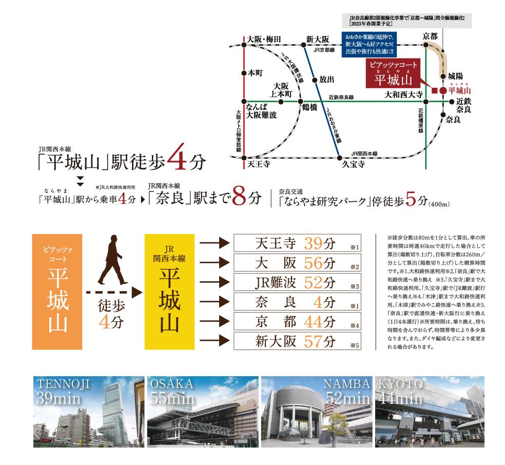 ピアッツァコート平城山:交通図
