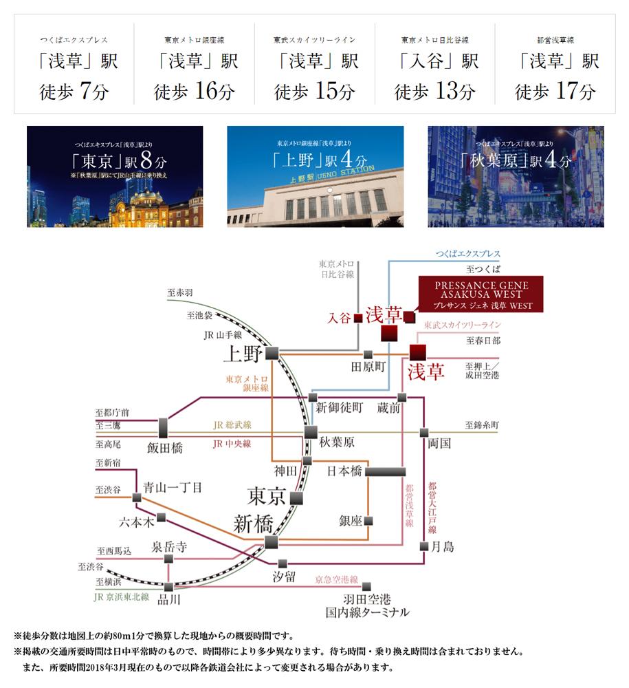プレサンス ジェネ 浅草WEST:交通図