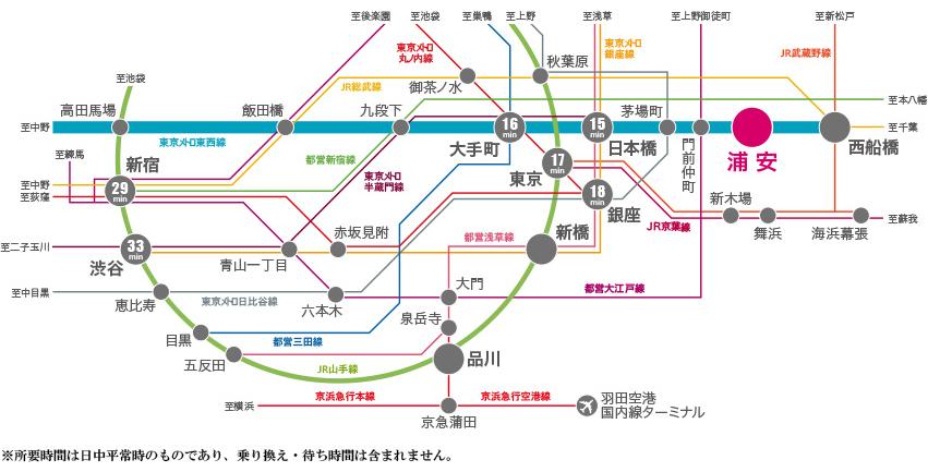 浦安ワンダフルプロジェクト:交通図