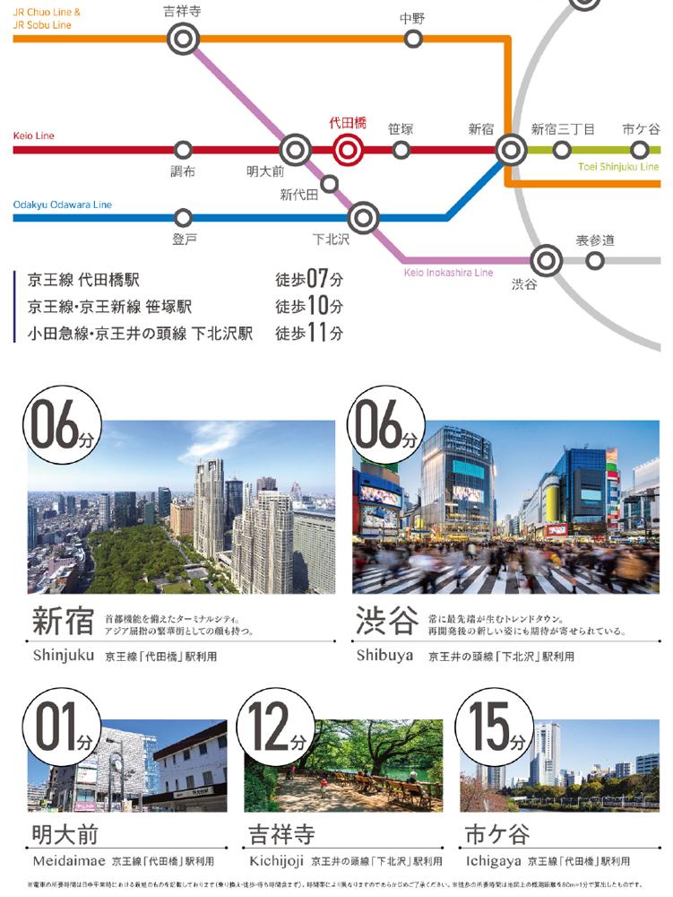 スカイコート世田谷代田橋:交通図