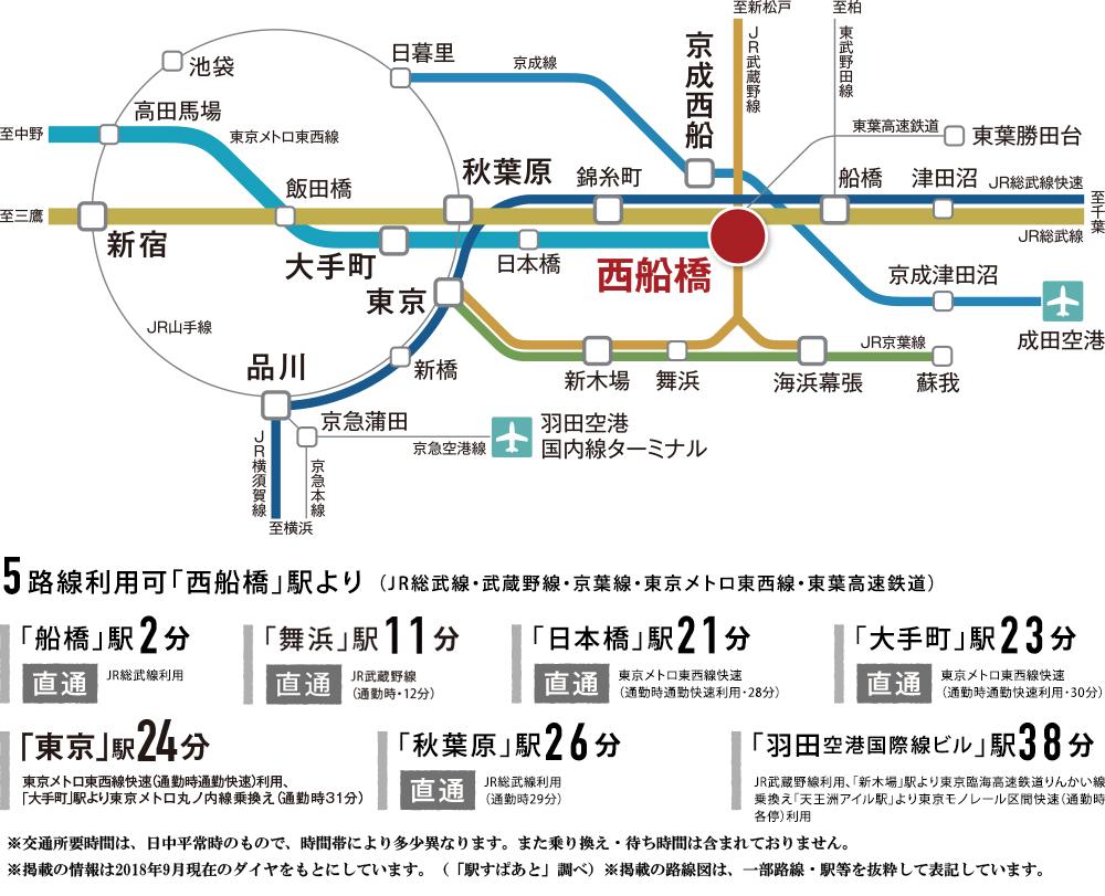 シャリエ西船橋:交通図