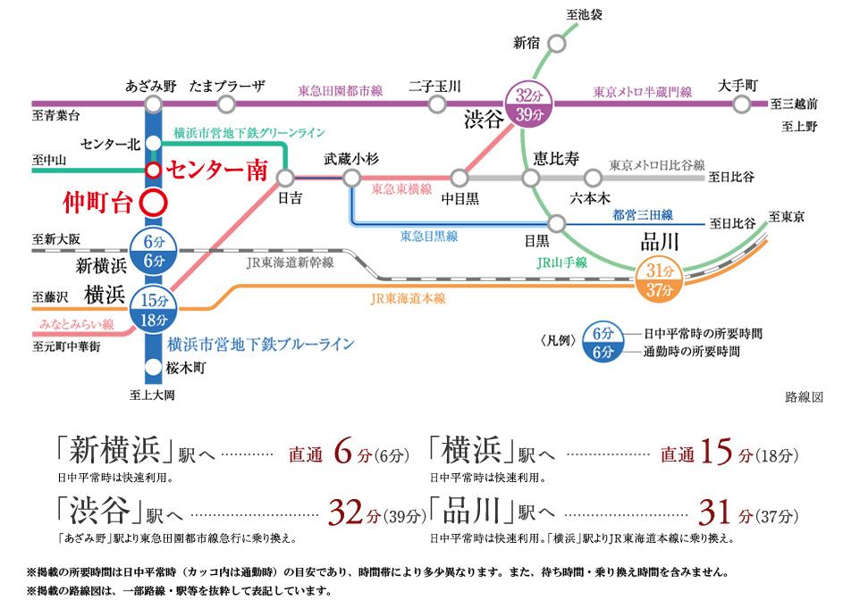 シティテラス横濱仲町台弐番館:交通図