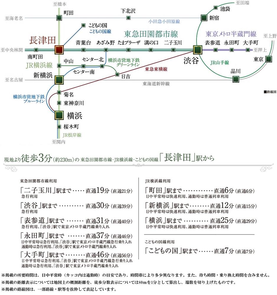 シティテラス横濱長津田:交通図